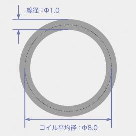 例)ばね指数 c = 8.0